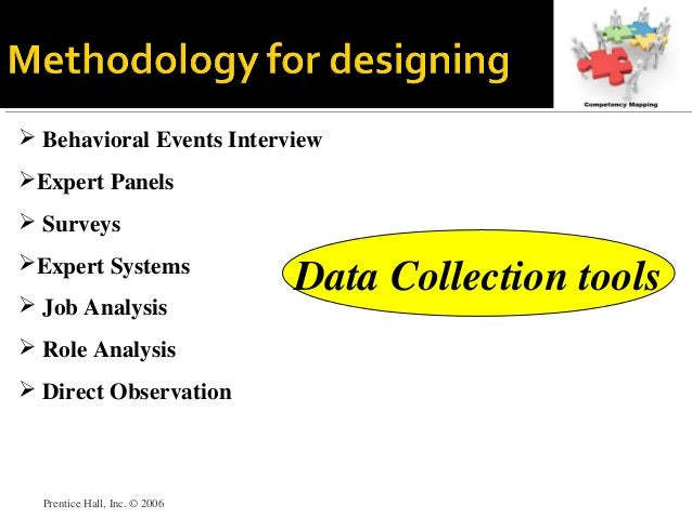 Prentice Hall, Inc. © 2006  Behavioral Events Interview Expert Panels  Surveys Expert Systems  Job Analysis  Role An...