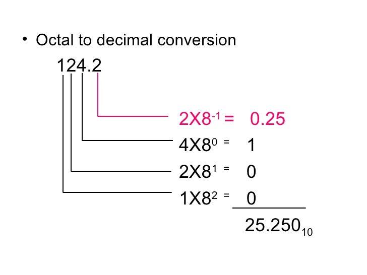 <ul><li>Octal to decimal conversion </li></ul><ul><li>  124.2 </li></ul><ul><li>  </li></ul><ul><li>    2X8 -1  =  0.25 </...