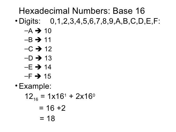 Hexadecimal Numbers: Base 16 <ul><li>Digits: 0,1,2,3,4,5,6,7,8,9,A,B,C,D,E,F: </li></ul><ul><ul><li>A    10 </li></ul></u...