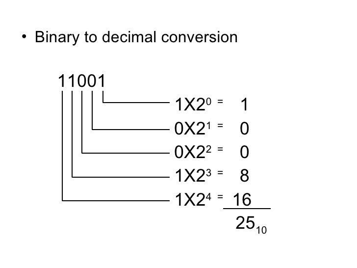 <ul><li>Binary to decimal conversion </li></ul><ul><li>11001 </li></ul><ul><li>  1X2 0  =  1 </li></ul><ul><li>  0X2 1  = ...