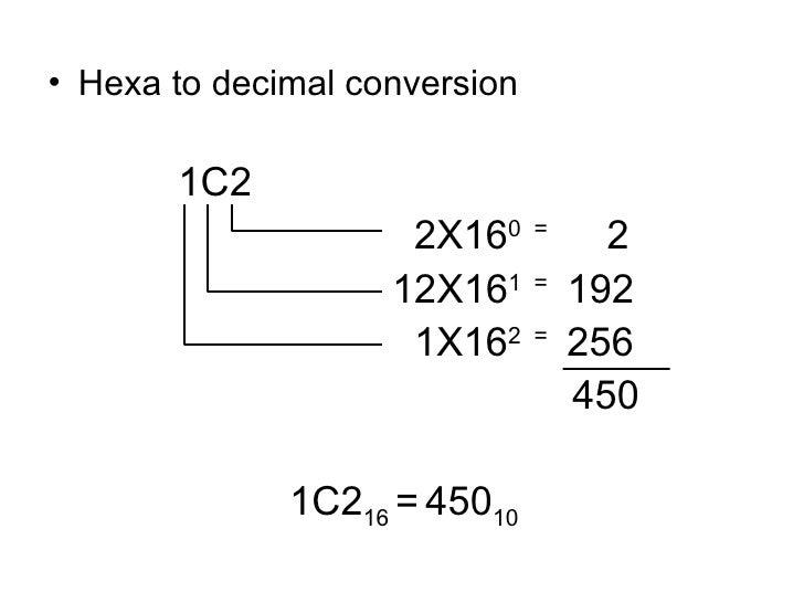 <ul><li>Hexa to decimal conversion </li></ul><ul><li>  1C2 </li></ul><ul><li>  2X16 0  =  2 </li></ul><ul><li>  12X16 1  =...