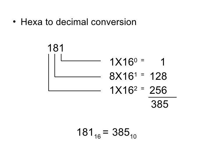 <ul><li>Hexa to decimal conversion </li></ul><ul><li>  181 </li></ul><ul><li>  1X16 0  =  1 </li></ul><ul><li>  8X16 1  = ...
