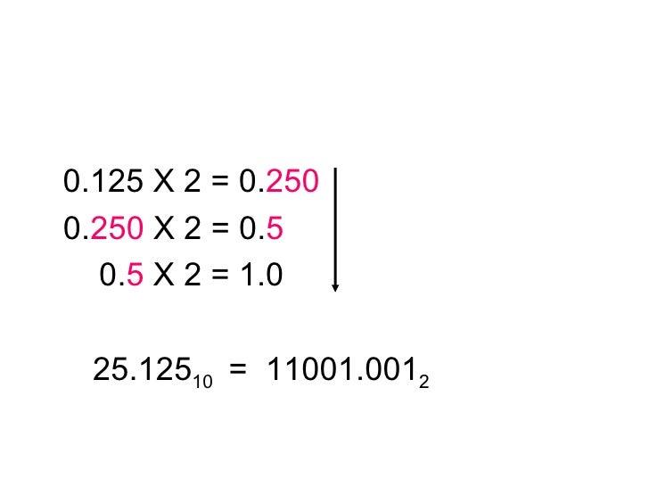<ul><li>0.125 X 2 = 0. 250 </li></ul><ul><li>0. 250  X 2 = 0. 5 </li></ul><ul><li>  0. 5  X 2 = 1.0 </li></ul><ul><li>25.1...