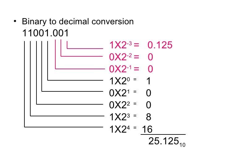 <ul><li>Binary to decimal conversion </li></ul><ul><li>11001.001 </li></ul><ul><li>  1X2 -3  =   0.125 </li></ul><ul><li> ...