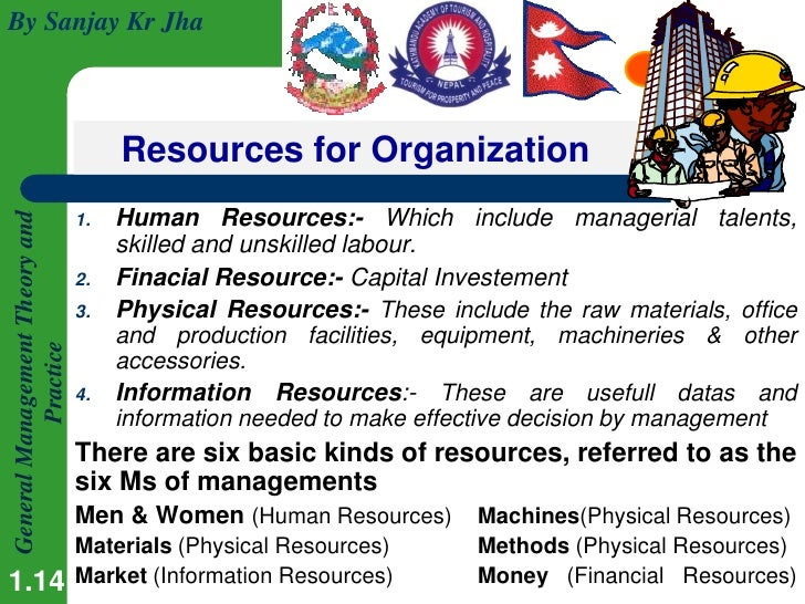 Human Resource Management Meaning And Nature
