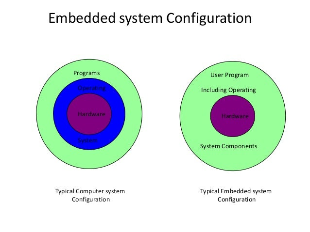 Characteristics of embedded operating system pdf