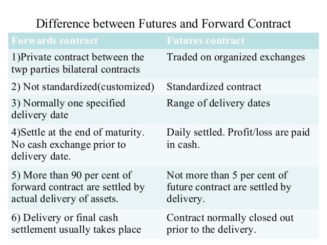 Futures vs forwards contracts