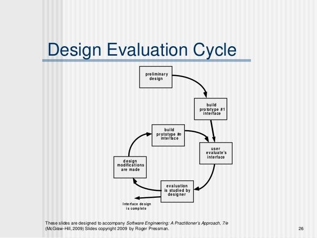 Unit Iii Part C User Interface Design