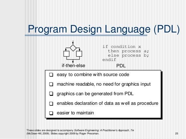 Unit Iii Part D Component Level Design