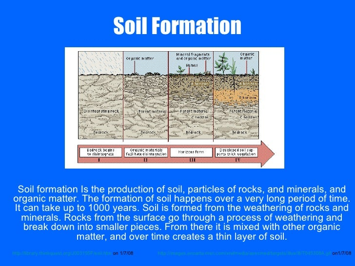 Unit iv powerpoint for Soil formation