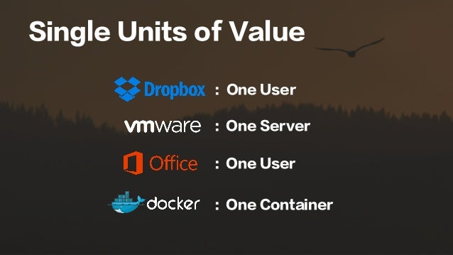 Single Units of Value : One User : One Server : One User : One Container