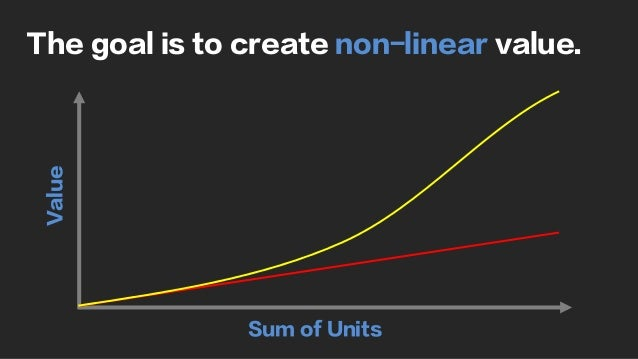 The goal is to create non-linear value. Sum of Units Value