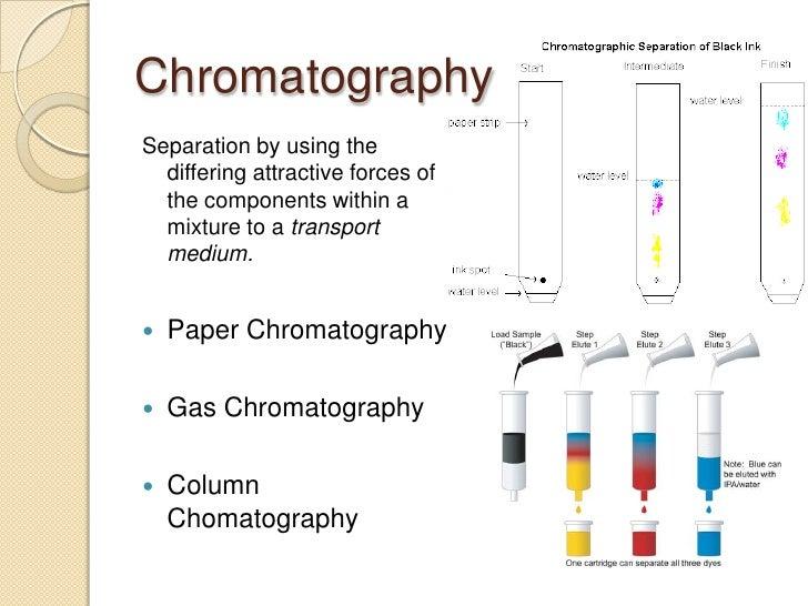chromatography paper separation