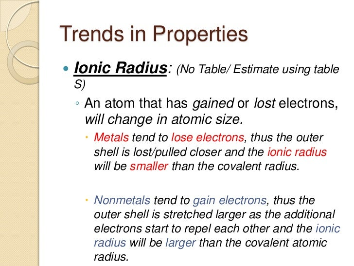 Ionic Radii Trend Periodic Table Gallery Periodic Table Of