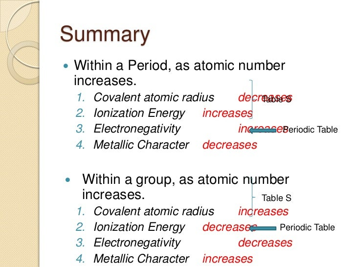 Unit the periodic table2 25 summary within a period as atomic number increases urtaz Gallery