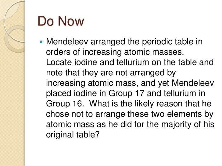 Unit The Periodic Table2