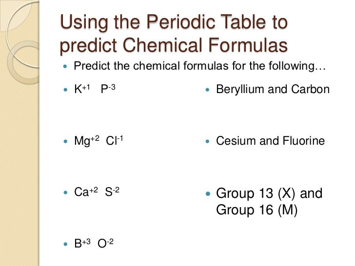 Unit the periodic table2 48 using the periodic table topredict chemical formulas urtaz Image collections