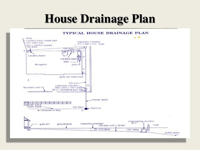 House drainage plans 28 images casa de york the for Drainage drawings for my house