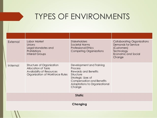 the evolution of hrm Terms hrm and hrd have evolved along with globalization and rapid  technological  the practice of human resource management (hrm) and human  resource.