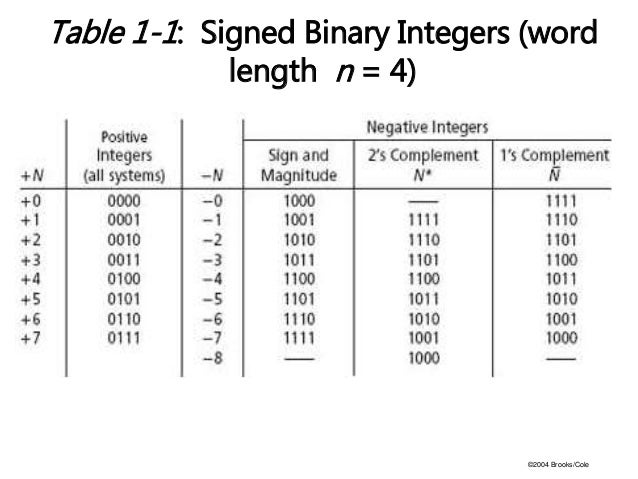 Free forex binary options trading options stranglers