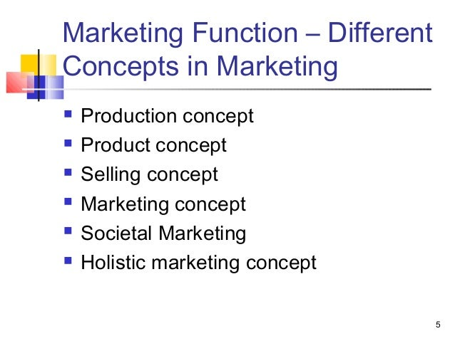 introduction to marketing concepts 1 contents unit – i lesson 11 introduction to marketing lesson 12 marketing concepts lesson 13 marketing process lesson 14 marketing environment.
