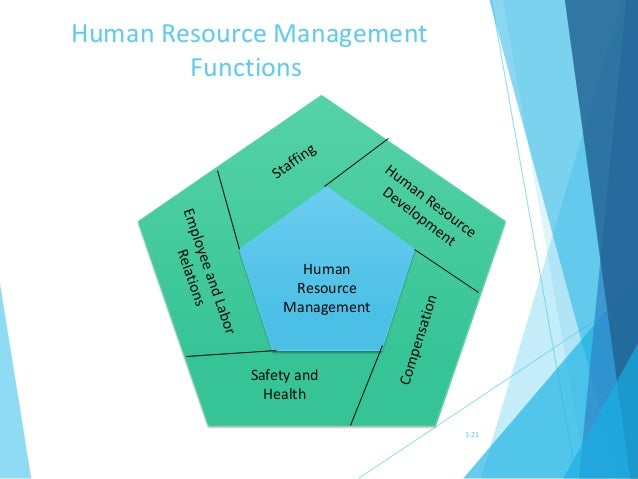 what is human resource planning identify its Human resource planning  planning also helps identify potential opportunities and threats, and facilitates  future dates in order to realize its goals.