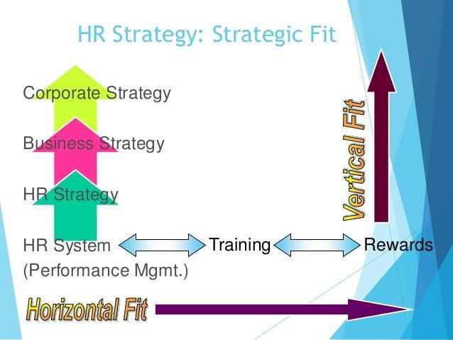 strategic fit criteria