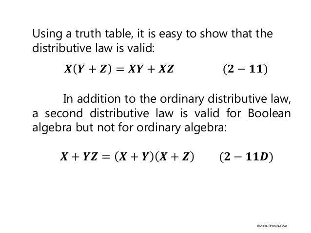 boolean algebra laws proof pdf