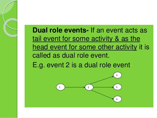  Burst & merge event- In arrow diagram there are some nodes to which number of activities converges & there may be others...