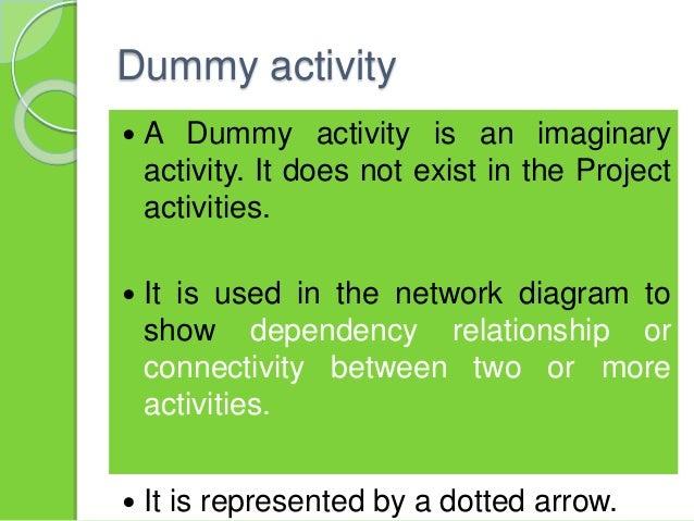 Activity on arrow  Composed of arrows & nodes  Arrows represent activities & nodes represent the events  Each activity ...