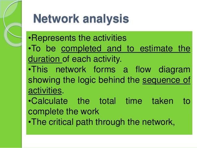 Activity on node  Nodes represent the activities & the arrows, their interdependencies or precedence relationships  Node...
