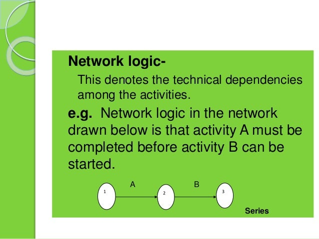  Network logic- ◦ This denotes the technical dependencies among the activities.  e.g. Network logic in the network drawn...