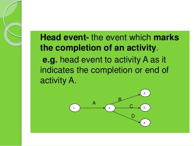  Dual role events- If an event acts as tail event for some activity & as the head event for some other activity it is cal...