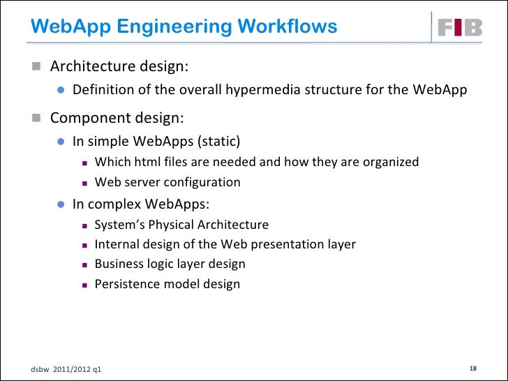 Unit 04 from requirements to the ux model for Architecture classique definition