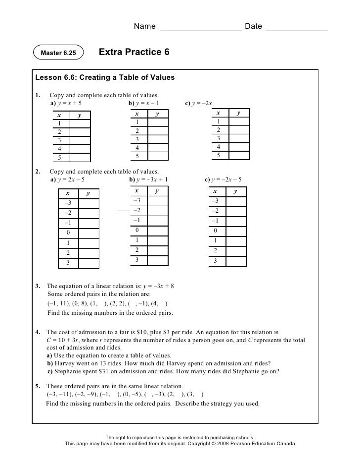 Linear Equations and Graphing - Extra Practice