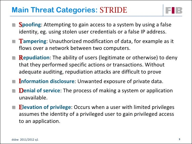 Main Threat Categories:     poofing: Attempting to gain access to a system by using a false    identity, eg. using stolen...