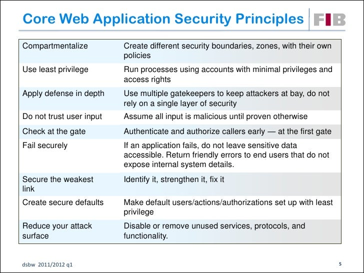 Core Web Application Security PrinciplesCompartmentalize          Create different security boundaries, zones, with their ...