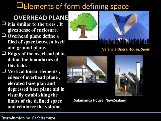 space defining architecture Space is a basic subject in architecture, and conception of space in philosophy is major discussion between philosophers but architects do not considered in this subject, because space is`nt visible.