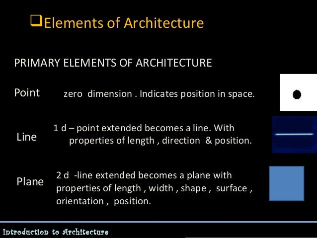 Elements Of Interior Design Point