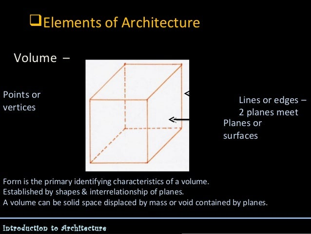 Basic theory of architecture re uploaded for Architecteur definition
