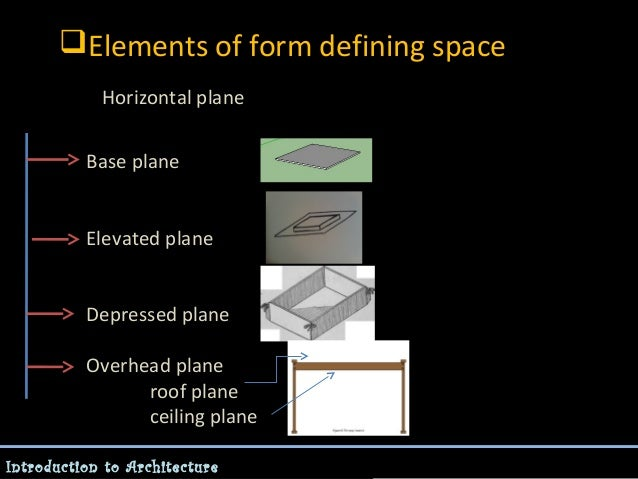 Basic theory of architecture re uploaded for Void architecture definition