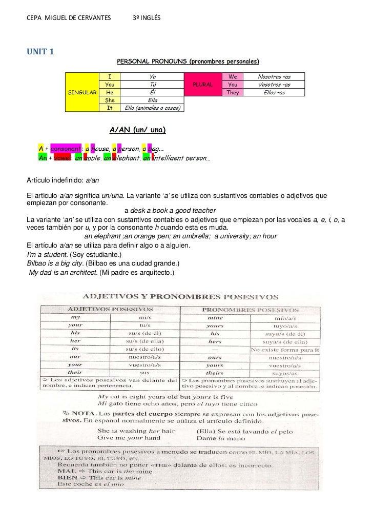 CEPA MIGUEL DE CERVANTES           3º INGLÉSUNIT 1Artículo indefinido: a/anEl artículo a/an significa un/una. La variante ...
