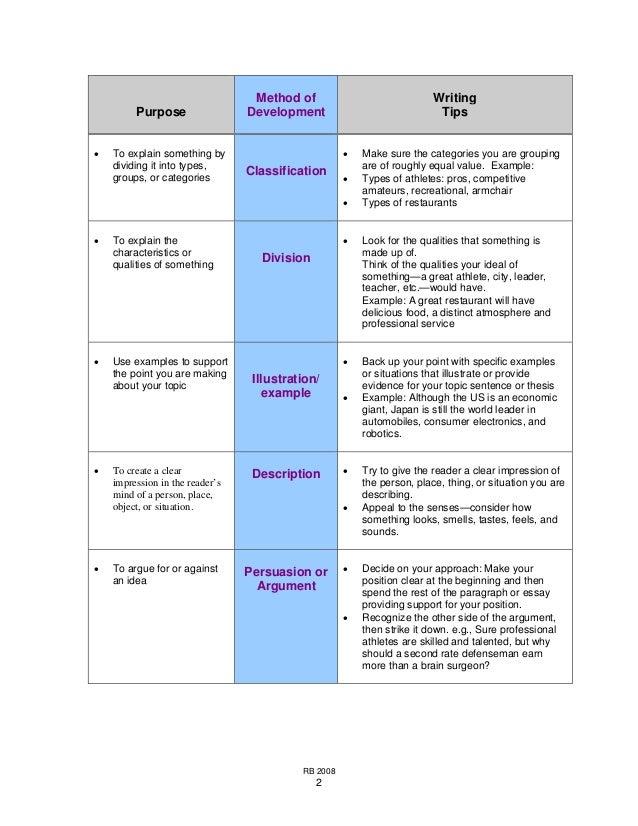 developmental strategies in writing