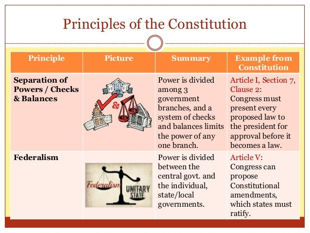 Unit 1.3 day 1 constitutional principles
