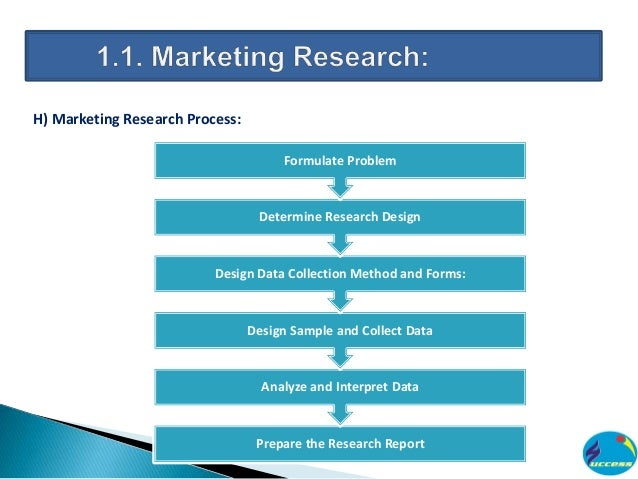 notes on marketing research Market research provides relevant data to help solve marketing challenges that a business one of the most effective forms of marketing research is the personal.