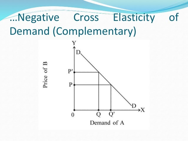 determinant of demand relating to iphone Example: if the quality of the iphone increases, then the demand curve will also increase a decrease in quality will decrease demand an increase in quality will increase demand the graph below shows both an increase and decrease in demand the shift from d1 to d2 is a decrease in demand the shift from d1 to d3 shows an.