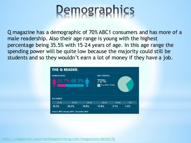 Demographics Socio-economic needs is groups with people out into groups due to what their job is. For Q magazine, the soci...