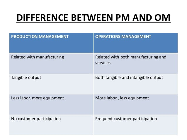 Understanding Production and Operations Management