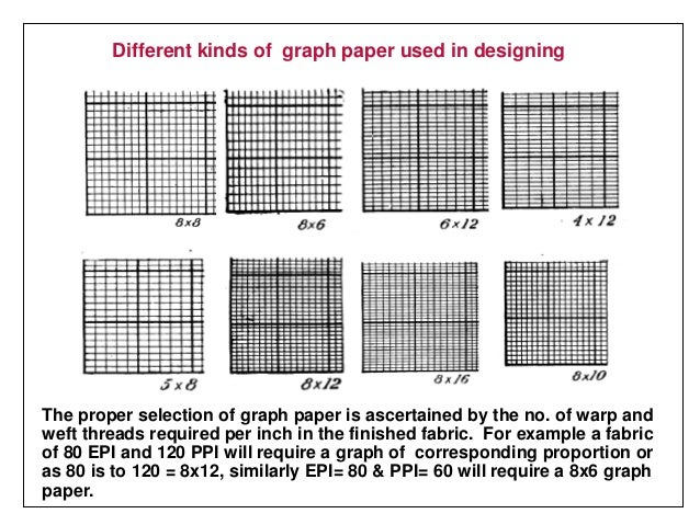 Graph Paper Sample School Smart Three Hole Punched Graph Paper