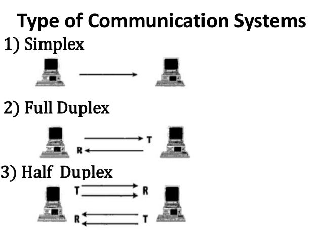 Data Communication Unit 1